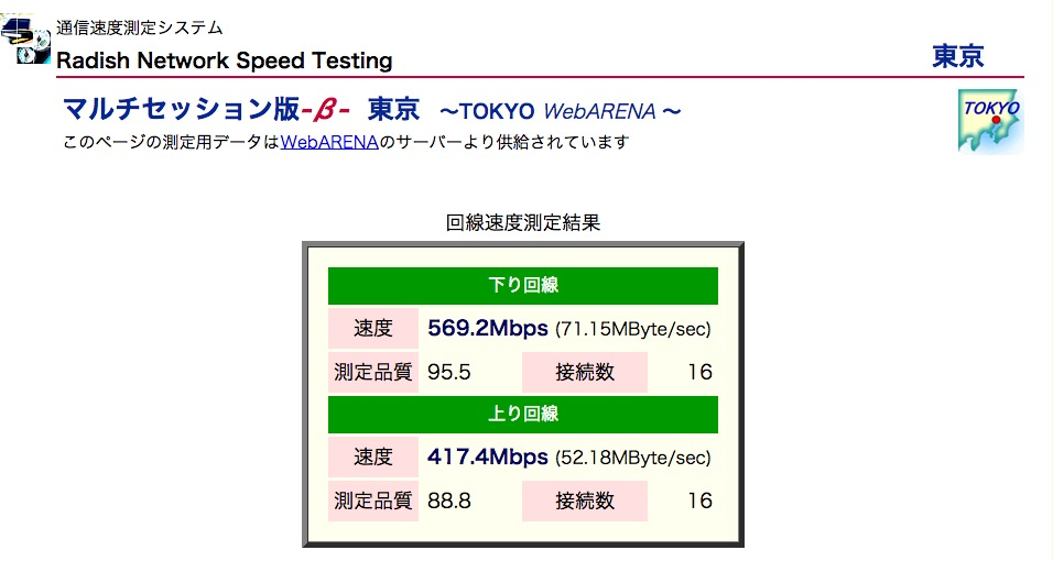 Speed test 04 20150111 233132